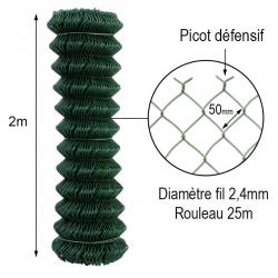 Grillage simple torsion vert 2.4mm 2m rouleau 25m