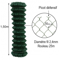 Grillage simple torsion vert 2.4mm 150cmm rouleau 25m