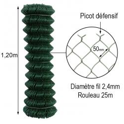 Grillage simple torsion vert 2.4mm 120cm rouleau 25m