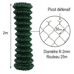 Grillage simple torsion vert 2mm 200cm rouleau 25m