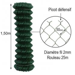 Grillage simple torsion vert 2mm 150cm rouleau 25m