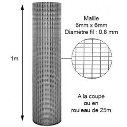 Volière maille 6X6mm fil 0,8mm hauteur 1m à la coupe ou rouleau